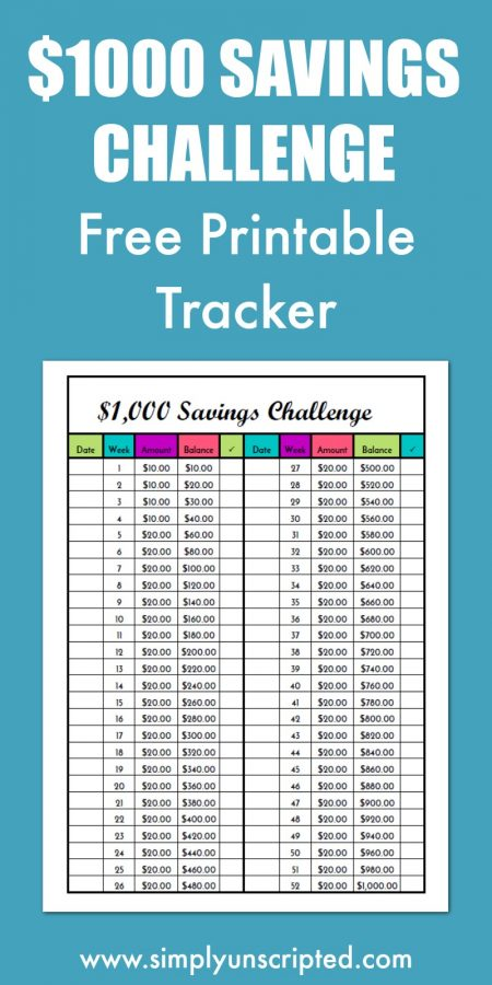 Start your $1,000 savings challenge now with this free printable! This tracker will help you build your emergency fund with just $20 a week for 52 weeks.