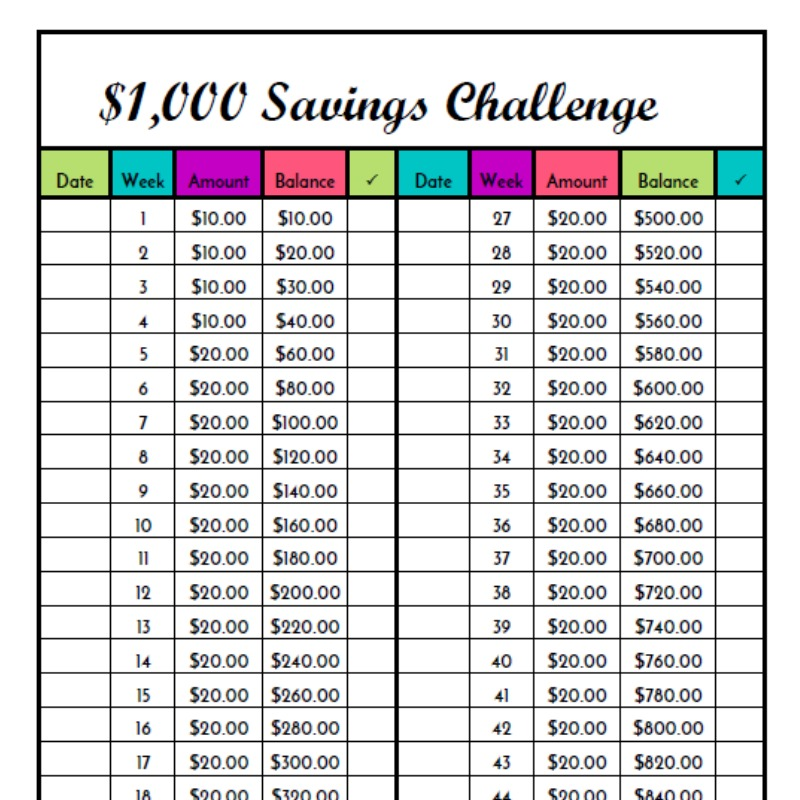 $1,000 Savings Challenge Printable To Build Your Emergency ...
